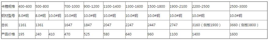 模板方柱子加固件规格及价格